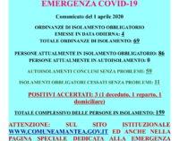 EMERGENZA COVID-19 Comunicato del 01 aprile 2020