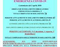 EMERGENZA COVID-19 Comunicato del 02 Aprile 2020