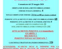 EMERGENZA COVID-19 Comunicato del 25 Maggio 2020