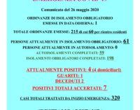 EMERGENZA COVID-19 Comunicato del 26 Maggio 2020