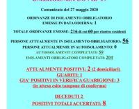 EMERGENZA COVID-19 Comunicato del 27 Maggio 2020