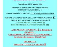 EMERGENZA COVID-19 Comunicato del 28 Maggio 2020