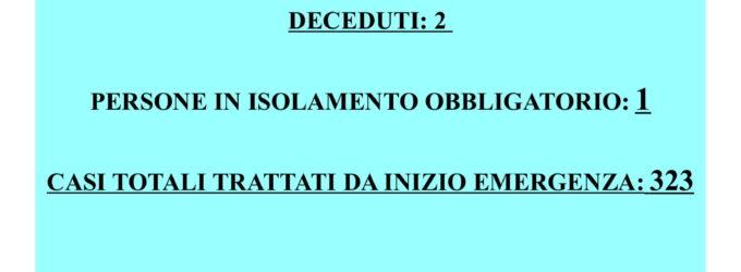 EMERGENZA COVID-19 Comunicato del 10 giugno 2020